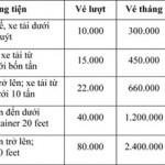 Đề nghị thu phí cầu Bình Triệu 1 từ 16-9 - ảnh 2